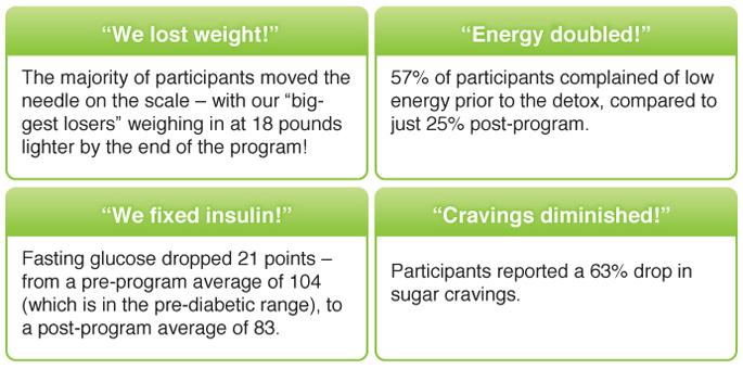 detox-results
