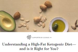 Sara Gottfried Ketogenic Diet | Keto for Women