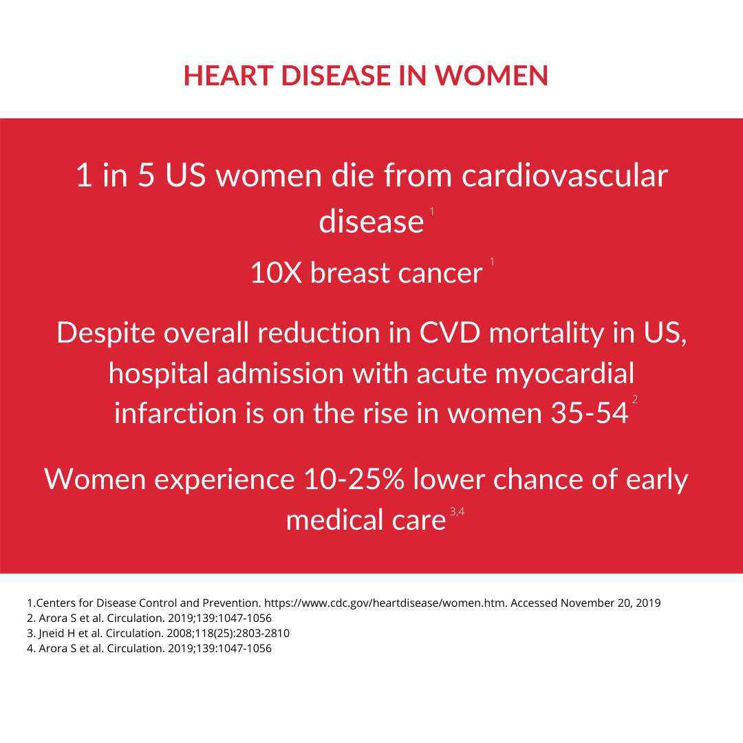 Why Cardiovascular Disease Kills More Women Than Breast Cancer|Women's Health|Sara Gottfried MD